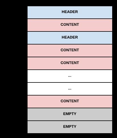 Jackrabbit Oak – Structure of TAR files